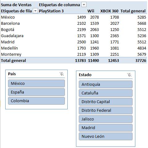 Segmentación de datos en Excel 2010