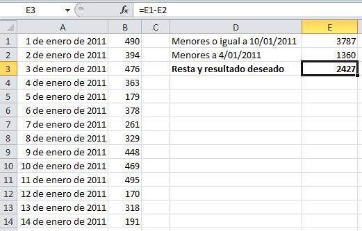 Resultado para la suma de valores entre dos fechas