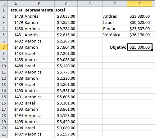 Cálculo de bono por ventas