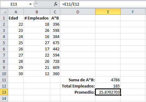 Calculando el promedio