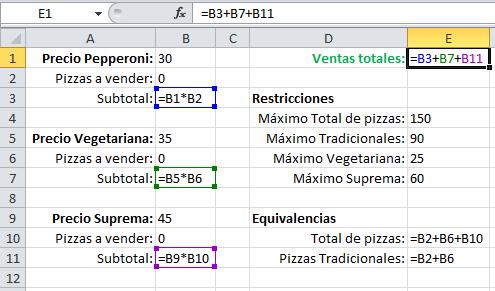 Datos para Excel Solver