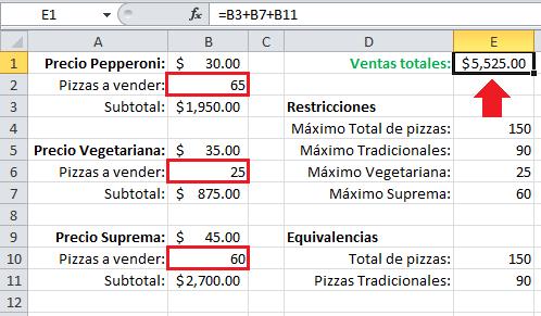 Solución de Excel Solver