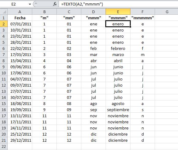 Opciones de formato para un mes
