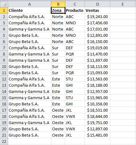 Datos ordenados por lista personalizada