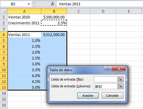 Cuadro de diáogo Tabla de datos