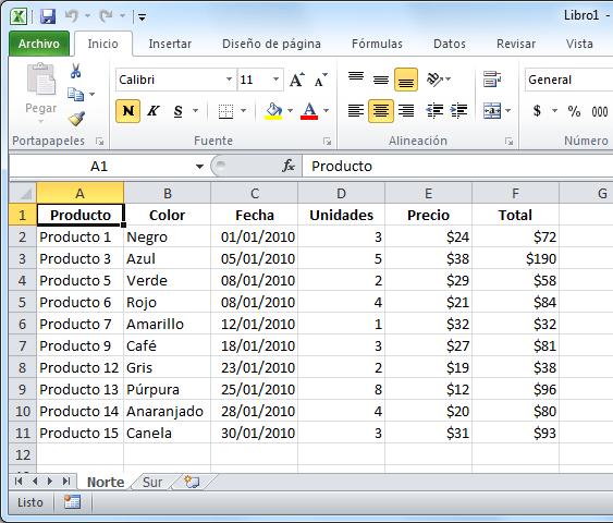 Crear una tabla dinámica desde múltiples hojas - Excel Total