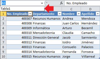 Nombre de tabla en Excel