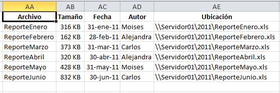 Tabla para lista de validación