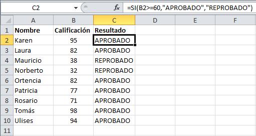 Ejemplo de la función SI en Excel
