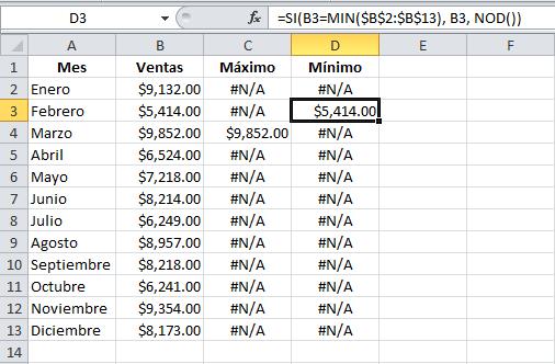 Formato condicional en gráficos de Excel