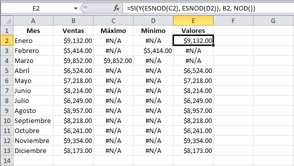 Gráficos de columna con formato condicional en Excel
