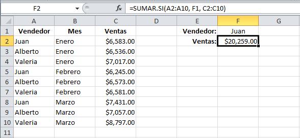 Cireterio de la función SUMAR.SI como texto