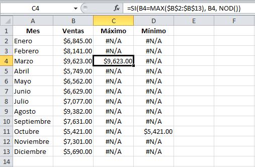Mostrar el máximo y mínimo en un gráfico