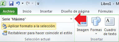 Cómo marcar el máximo y mínimo en un gráfico de Excel
