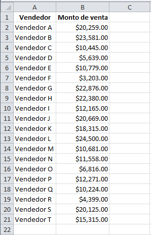 Cómo usar el formato condicional en Excel