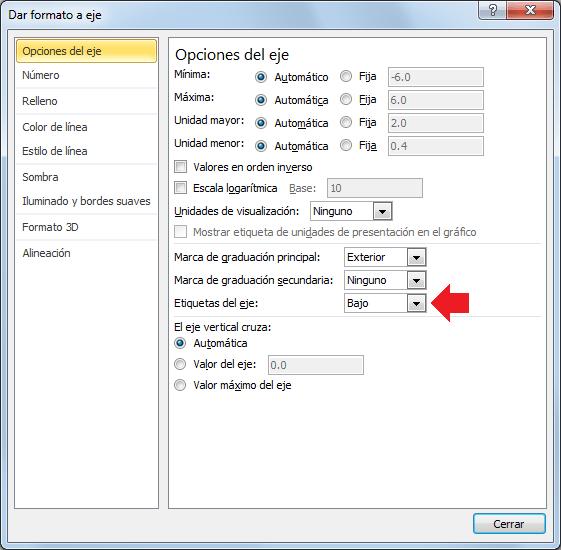 Cómo graficar una función en Excel