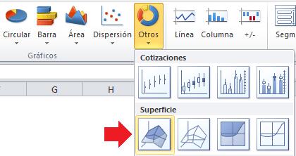 Graficar funciones trigonométricas en Excel