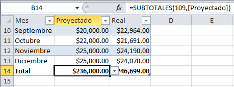 Tabla de Excel con fórmulas