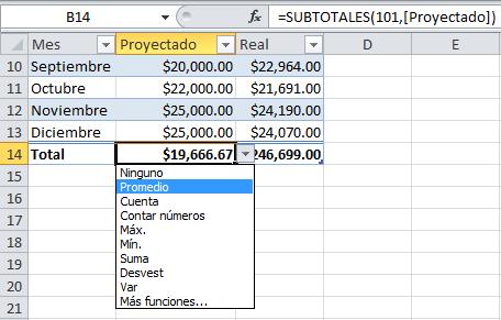 Referencias estructuradas en las fórmulas de una tabla de Excel