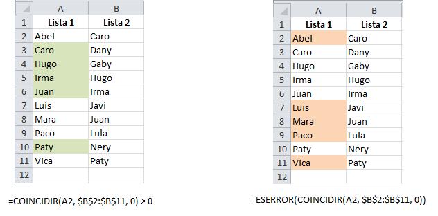 Comparar listas en Excel