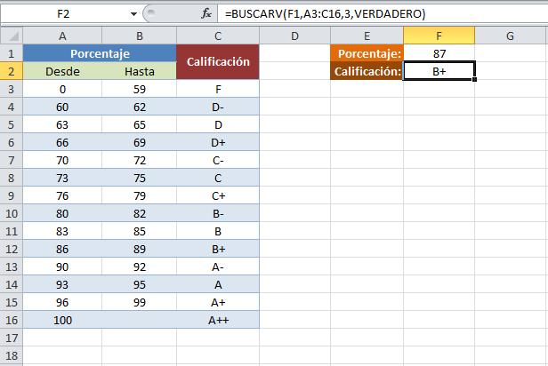 Búsqueda aproximada con la función BUSCARV
