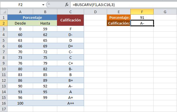 El argumento Ordenado de la función BUSCARV