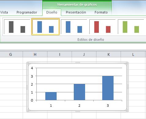 Ejemplos de fichas contextuales - Herramientas de gráficos
