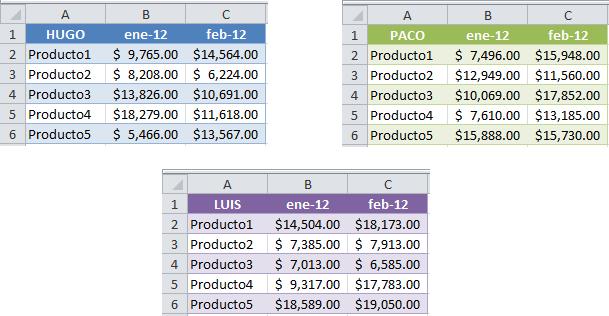 Datos a consolidar en Excel