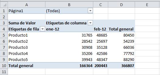 Datos consolidados en tabla dinámica de Excel