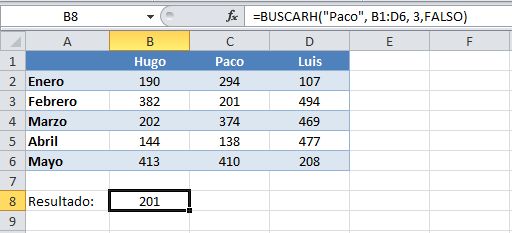 Ejemplo de la función BUSCARH en Excel
