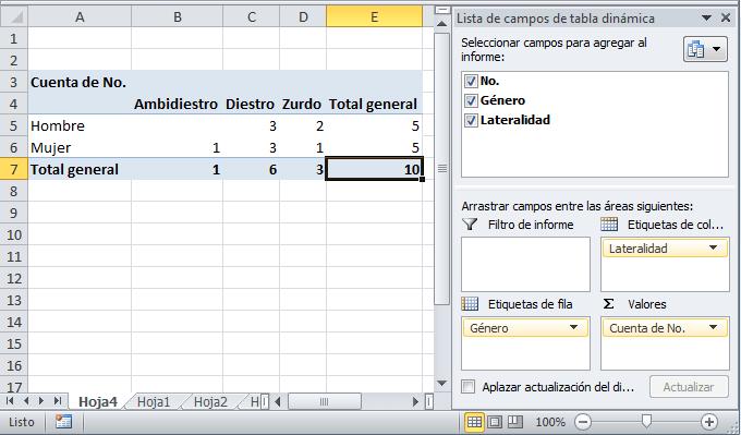 Para qué sirven las tablas dinámicas en Excel