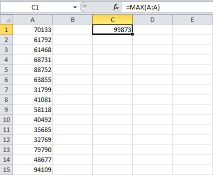 El mayor de una columna con la función MAX