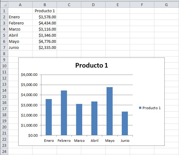 Gráfico de columnas en Excel