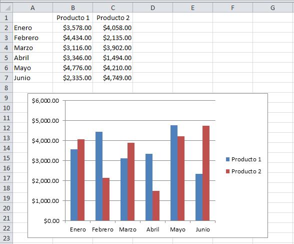 Gráfico de columnas en Excel con más de una serie