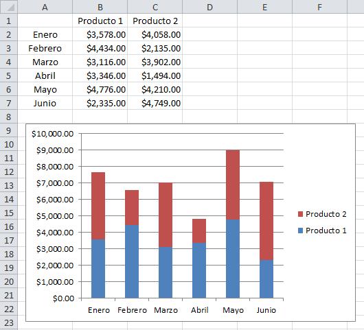 Gráfico de columnas apiladas en Excel