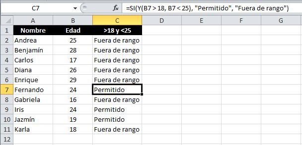 La función SI y la función Y en Excel