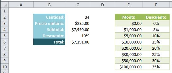 Ocultar información usando formato condicional en Excel