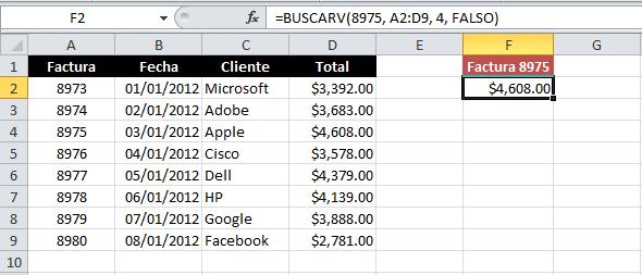 Una Alternativa A La Función Buscarv En Excel Excel Total