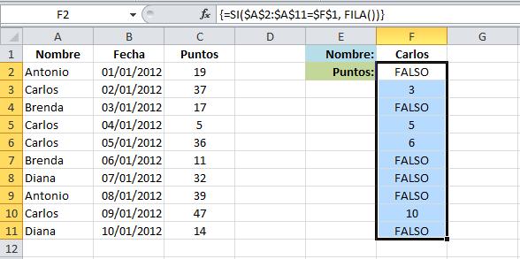 Buscar Un Valor Y Regresar M 250 Ltiples Resultados En Excel