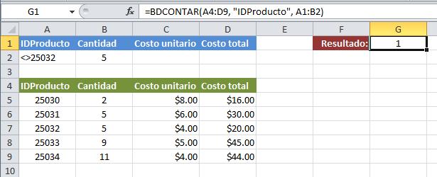 Criterios de la función BDCONTAR en Excel