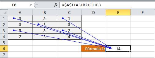 Tutorial Excel: Referencias relativas y absolutas - Excel Total