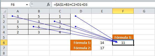 Referencias relativas y absolutas en Excel 2010