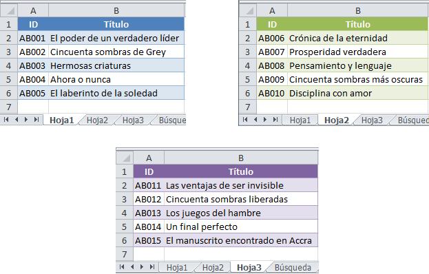 La función BUSCARV en varias hojas de Excel