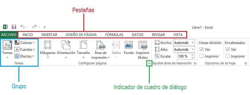 Cinta de opciones en Excel 2013