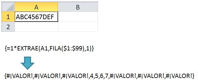 Extraer dígitos de una cadena de texto