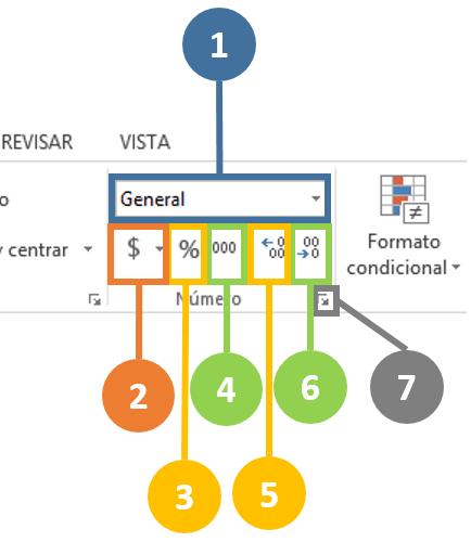 Formato de números desde la Cinta de opciones en Excel 2013