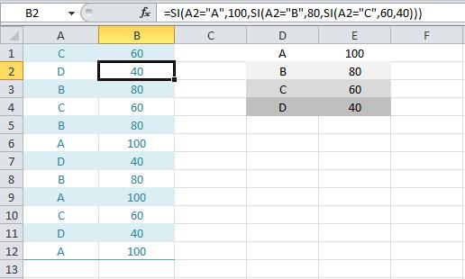 Función SI anidada en Excel 2010