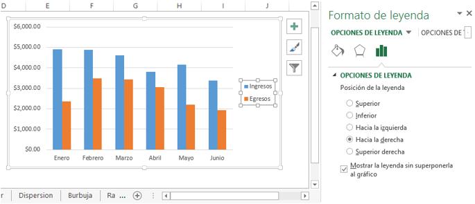 Cómo personalizar un gráfico en Excel 2013