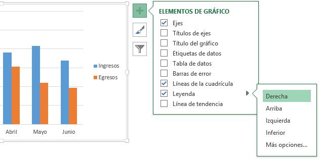 Modificar gráficos en Excel 2013