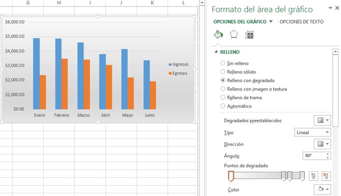 Modificar el área del gráfico en Excel